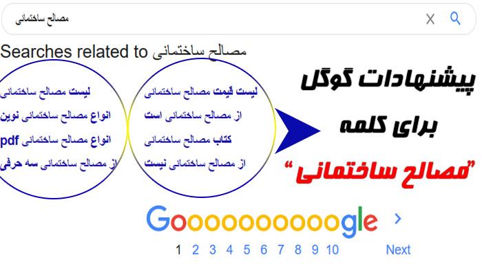 پیشنهاد کلمه کلیدی با استفاده از گوگل