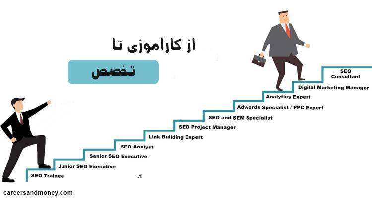 پله های کارآموزی سئو تا تخصص
